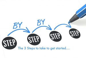 Step By Step Process for Creating a Dual Occupancy